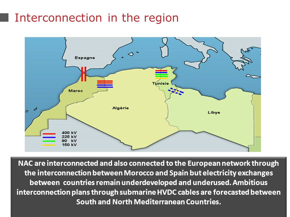 21 Interconnection in the region NAC are interconnected and also connected to the European network through the interconnection between Morocco and Spain but electricity exchanges between countries remain underdeveloped and underused.