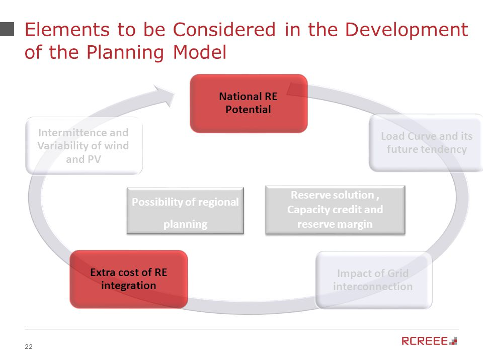 22 Elements to be Considered in the Development of the Planning Model National RE Potential Load Curve and its future tendency Impact of Grid interconnection Extra cost of RE integration Intermittence and Variability of wind and PV Reserve solution, Capacity credit and reserve margin Possibility of regional planning