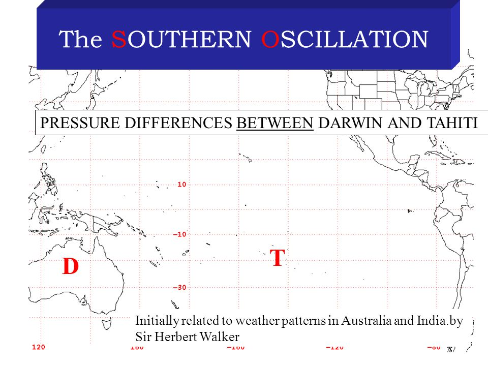 T D The SOUTHERN OSCILLATION PRESSURE DIFFERENCES BETWEEN DARWIN AND TAHITI Initially related to weather patterns in Australia and India.by Sir Herbert Walker