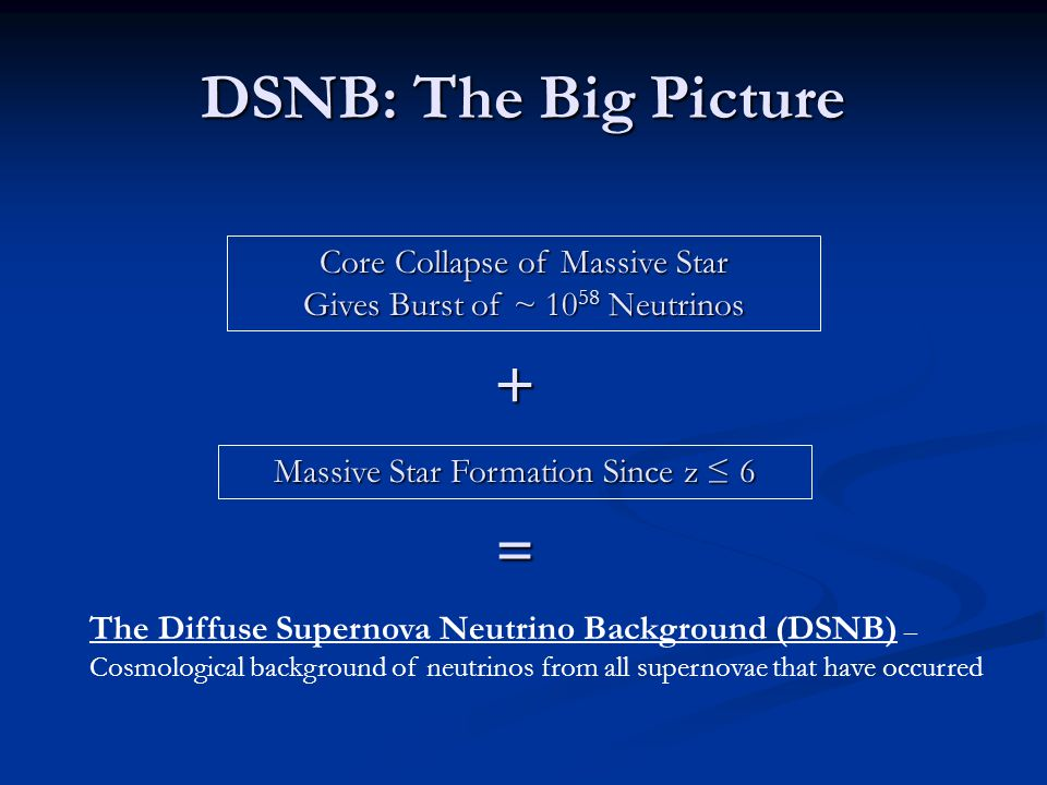 DSNB: The Big Picture Core Collapse of Massive Star Gives Burst of ~ Neutrinos Massive Star Formation Since z ≤ 6 = + The Diffuse Supernova Neutrino Background (DSNB) – Cosmological background of neutrinos from all supernovae that have occurred
