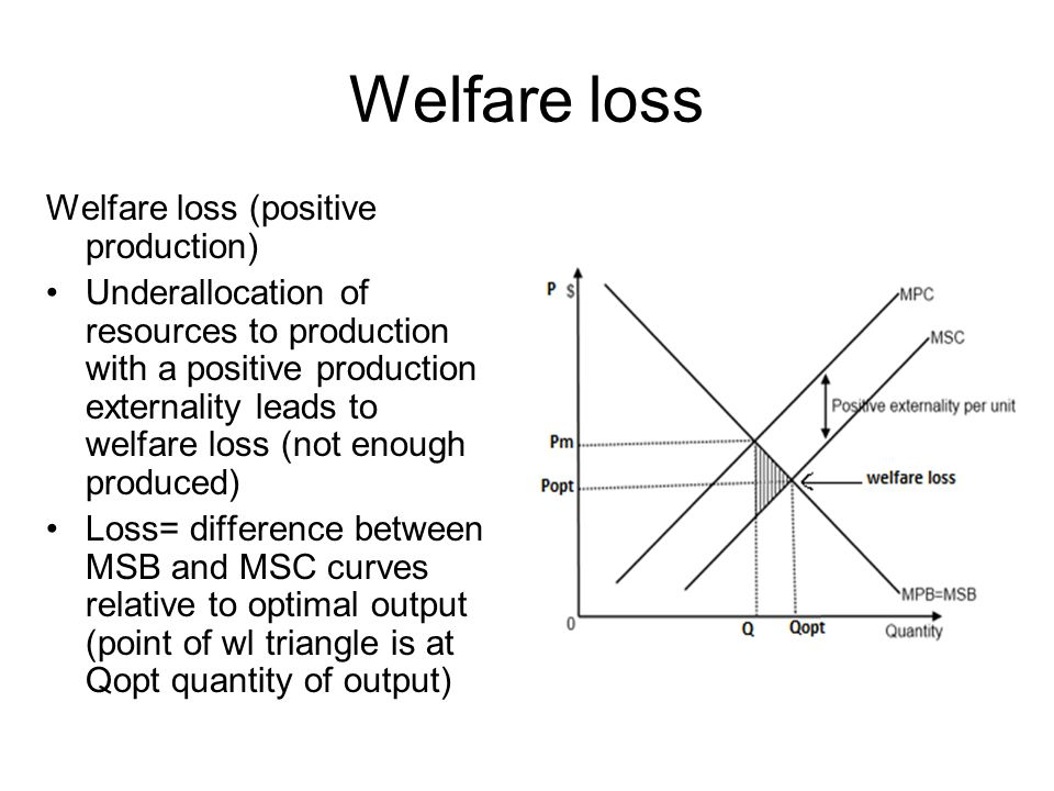 Welfare loss Welfare loss (positive production) Underallocation of resources to production with a positive production externality leads to welfare loss (not enough produced) Loss= difference between MSB and MSC curves relative to optimal output (point of wl triangle is at Qopt quantity of output)