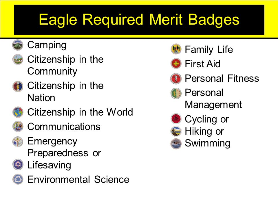 Eagle Required Merit Badges Camping Citizenship in the Community Citizenship in the Nation Citizenship in the World Communications Emergency Preparedness or Lifesaving Environmental Science Family Life First Aid Personal Fitness Personal Management Cycling or Hiking or Swimming