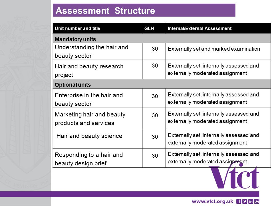 HELP WITH HAIRDRESSING ASSIGNMENTS PLEASE?