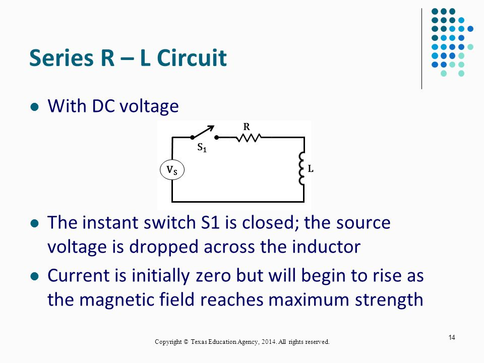 Series R – L Circuit With DC voltage The instant switch S1 is closed; the source voltage is dropped across the inductor Current is initially zero but will begin to rise as the magnetic field reaches maximum strength 14 R L S1S1 VSVS Copyright © Texas Education Agency, 2014.