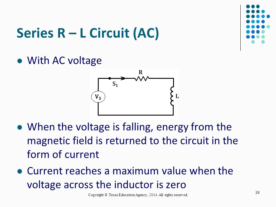 Series R – L Circuit (AC) With AC voltage When the voltage is falling, energy from the magnetic field is returned to the circuit in the form of current Current reaches a maximum value when the voltage across the inductor is zero 24 R L S1S1 VSVS Copyright © Texas Education Agency, 2014.