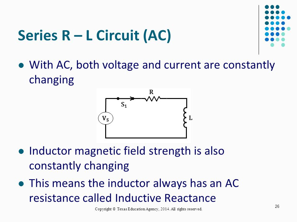 Series R – L Circuit (AC) With AC, both voltage and current are constantly changing Inductor magnetic field strength is also constantly changing This means the inductor always has an AC resistance called Inductive Reactance 26 R L S1S1 VSVS Copyright © Texas Education Agency, 2014.