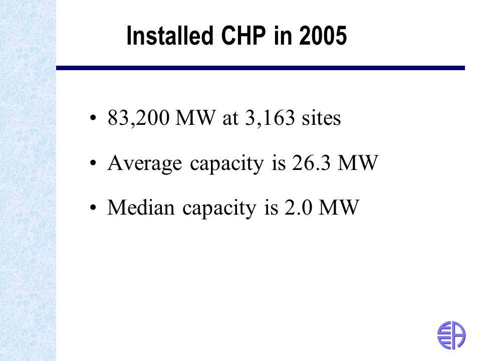 Installed CHP in ,200 MW at 3,163 sites Average capacity is 26.3 MW Median capacity is 2.0 MW