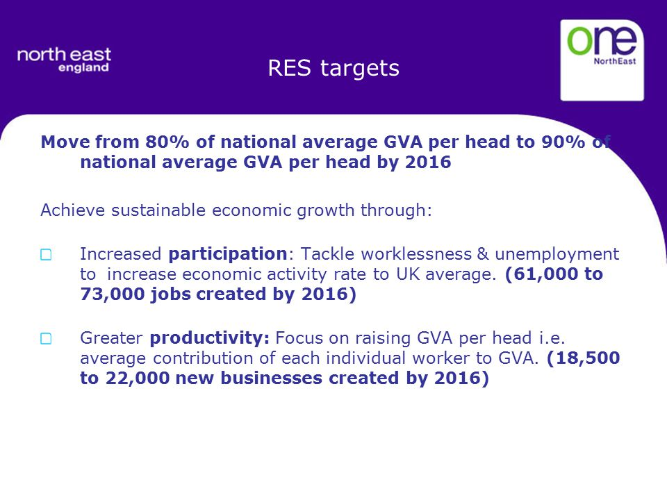 RES targets Move from 80% of national average GVA per head to 90% of national average GVA per head by 2016 Achieve sustainable economic growth through: Increased participation: Tackle worklessness & unemployment to increase economic activity rate to UK average.
