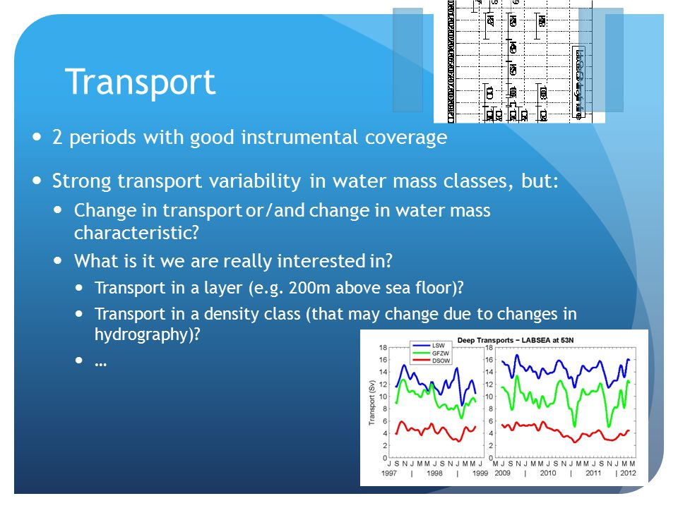 Transport 2 periods with good instrumental coverage Strong transport variability in water mass classes, but: Change in transport or/and change in water mass characteristic.