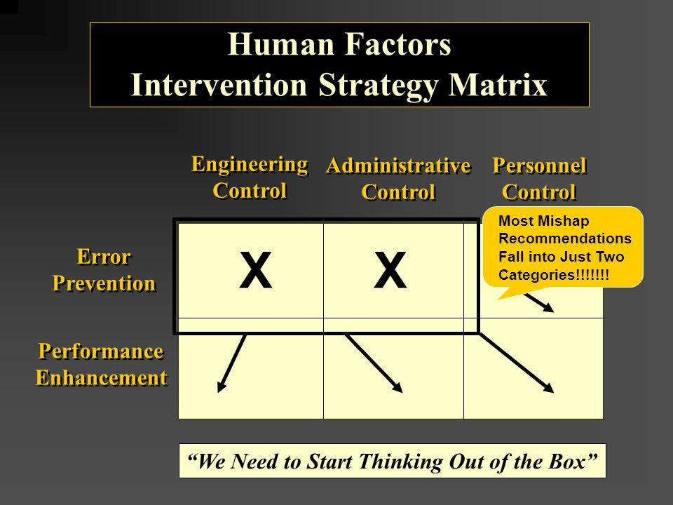 an analysis of human factors in aviation maintenance