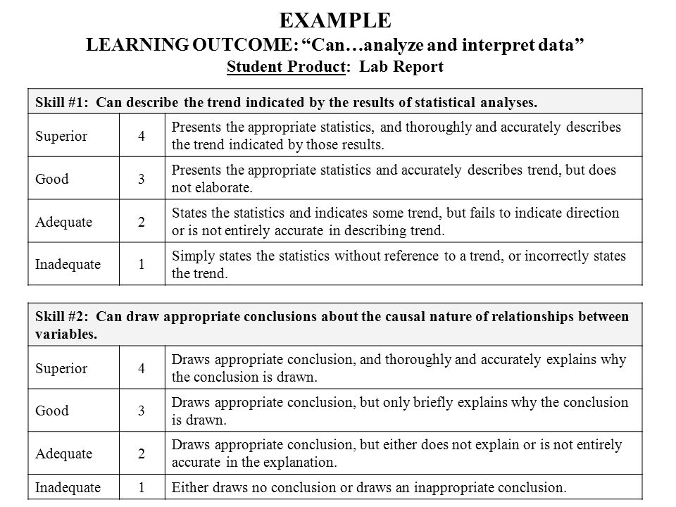 EXAMPLE LEARNING OUTCOME: Can…analyze and interpret data Student Product: Lab Report Skill #1: Can describe the trend indicated by the results of statistical analyses.