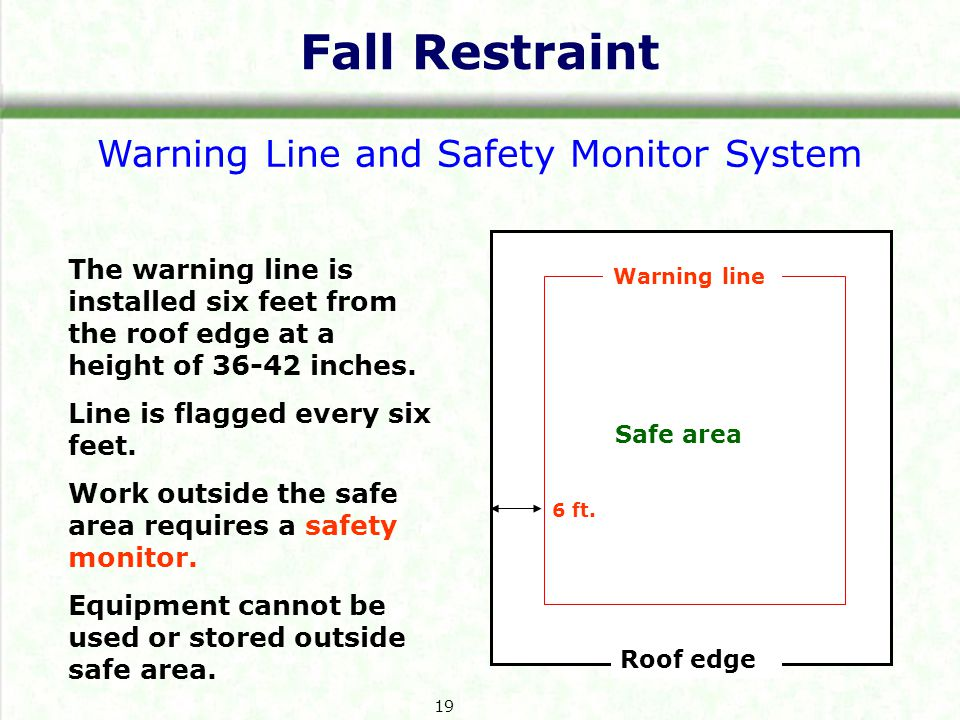 Fall Restraint Warning Line and Safety Monitor System Safe area The warning line is installed six feet from the roof edge at a height of inches.