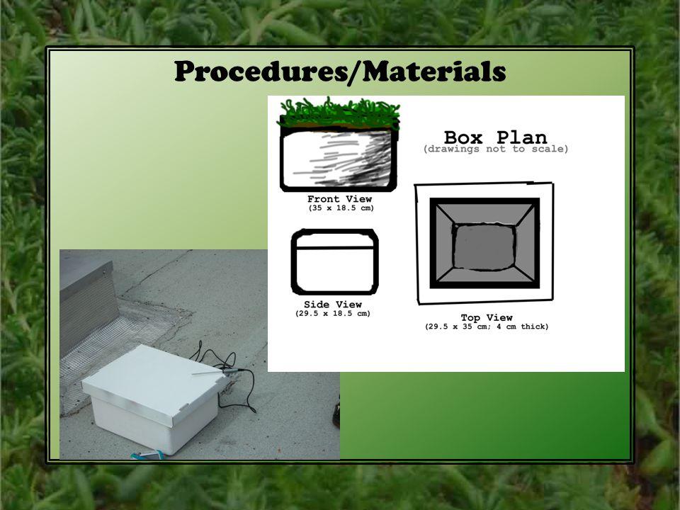 2 Procedures/Materials