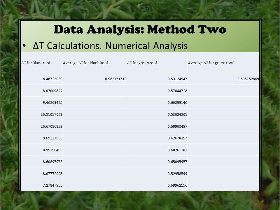 4 Data ...