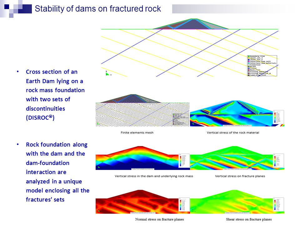 20 Cross section of an Earth Dam lying on a rock mass foundation with two sets of discontinuities (DISROC  ) Rock foundation along with the dam and the dam-foundation interaction are analyzed in a unique model enclosing all the fractures' sets Stability of dams on fractured rock