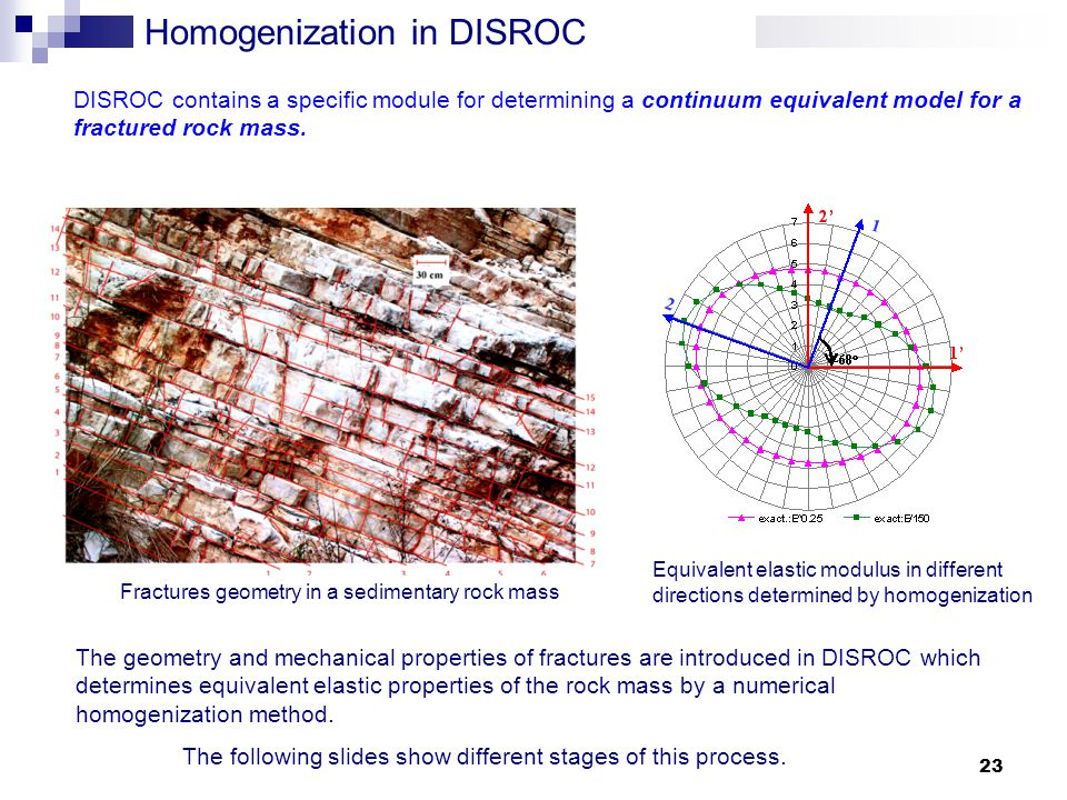 23 Homogenization in DISROC The geometry and mechanical properties of fractures are introduced in DISROC which determines equivalent elastic properties of the rock mass by a numerical homogenization method.