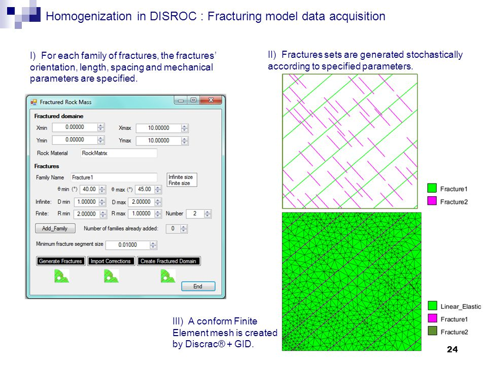 24 Homogenization in DISROC : Fracturing model data acquisition I) For each family of fractures, the fractures' orientation, length, spacing and mechanical parameters are specified.
