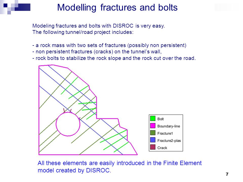 7 Modelling fractures and bolts Modeling fractures and bolts with DISROC is very easy.