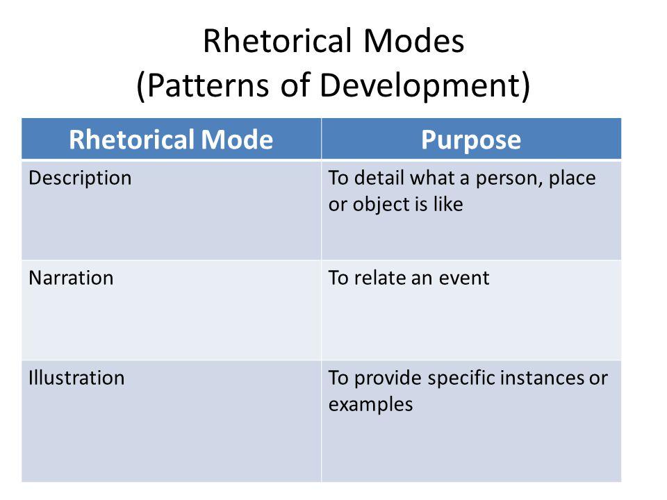 rhetorical modes matrix essay Rhetorical modes in essay writing rhetorical modes - writing examine the most common modes in rhetorical writing and learn how you can use them in.
