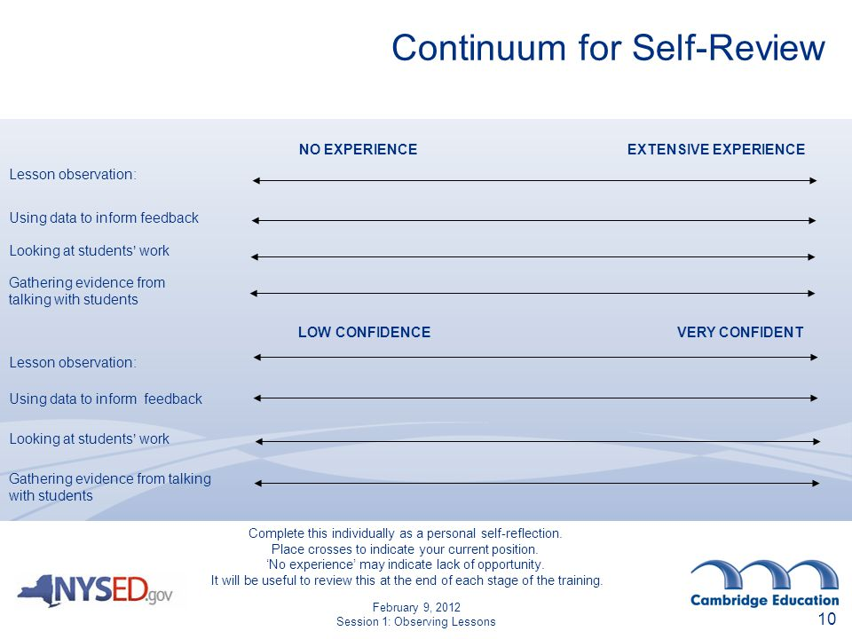 Continuum for Self-Review NO EXPERIENCEEXTENSIVE EXPERIENCE LOW CONFIDENCEVERY CONFIDENT Lesson observation: Using data to inform feedback Looking at students' work Gathering evidence from talking with students Lesson observation: Using data to inform feedback Looking at students' work Gathering evidence from talking with students Complete this individually as a personal self-reflection.