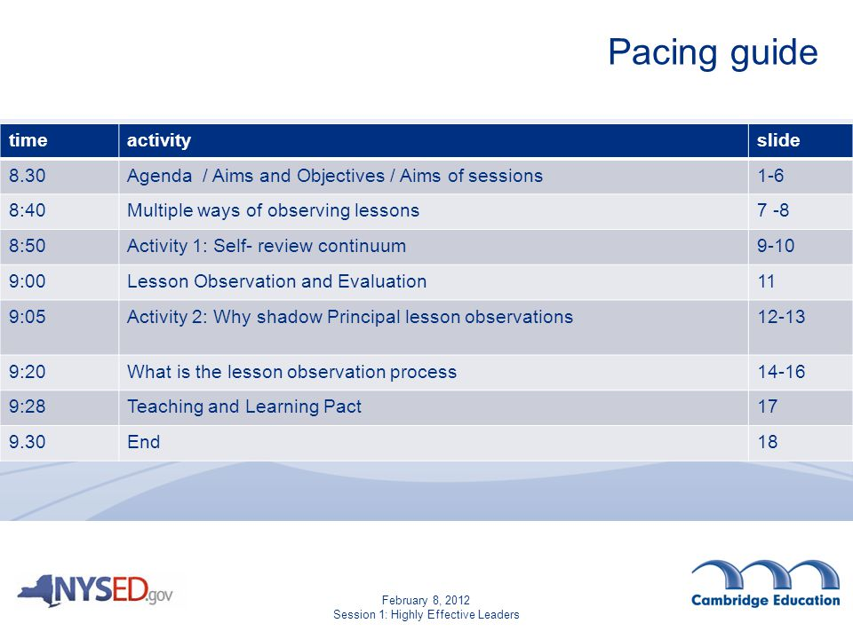 Pacing guide timeactivityslide 8.30Agenda / Aims and Objectives / Aims of sessions1-6 8:40Multiple ways of observing lessons7 -8 8:50Activity 1: Self- review continuum9-10 9:00Lesson Observation and Evaluation11 9:05Activity 2: Why shadow Principal lesson observations :20What is the lesson observation process :28Teaching and Learning Pact End18 February 8, 2012 Session 1: Highly Effective Leaders