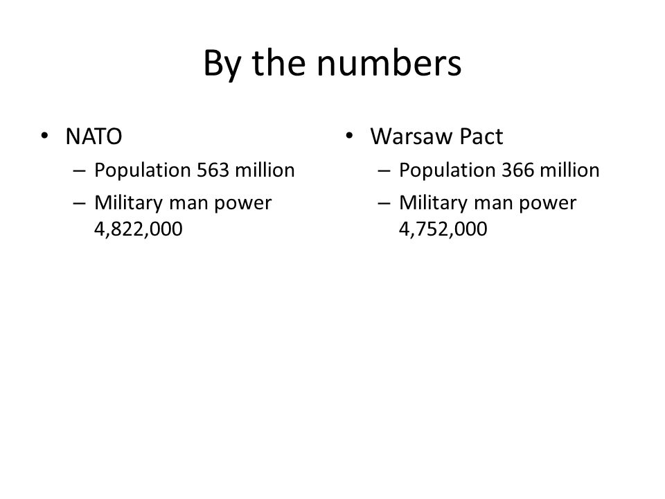 By the numbers NATO – Population 563 million – Military man power 4,822,000 Warsaw Pact – Population 366 million – Military man power 4,752,000