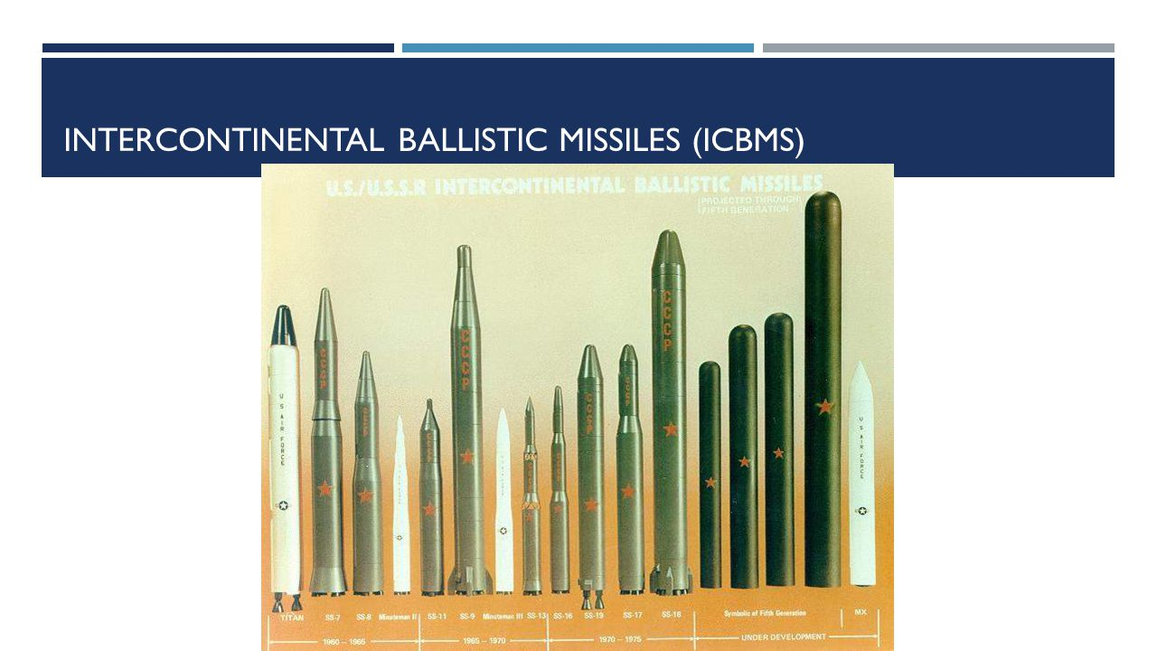 INTERCONTINENTAL BALLISTIC MISSILES (ICBMS)