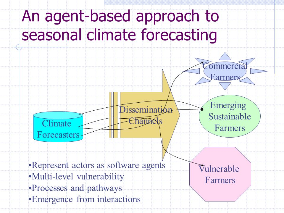 Emerging Sustainable Farmers An agent-based approach to seasonal climate forecasting Climate Forecasters Dissemination Channels Commercial Farmers Vulnerable Farmers Represent actors as software agents Multi-level vulnerability Processes and pathways Emergence from interactions