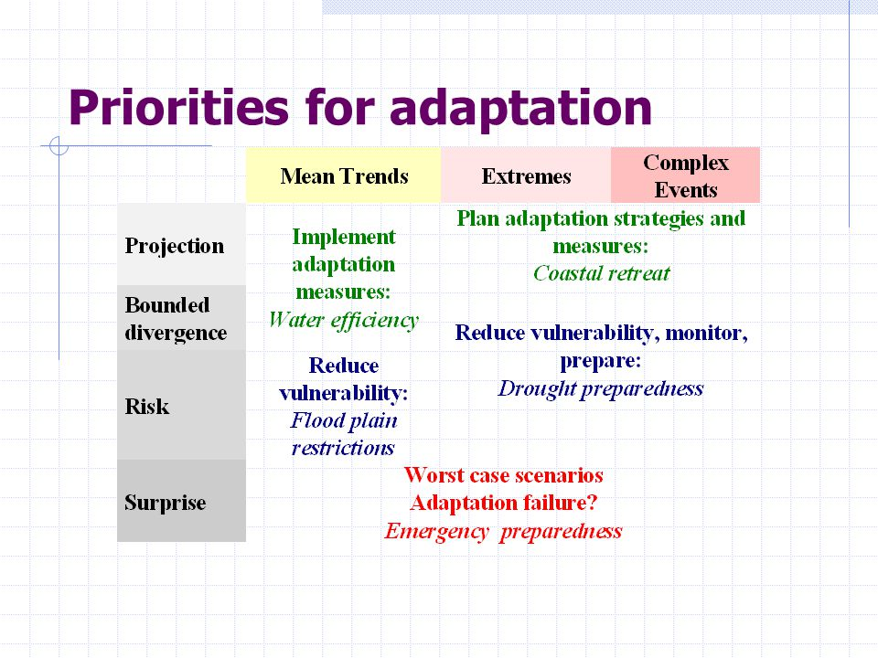 Priorities for adaptation