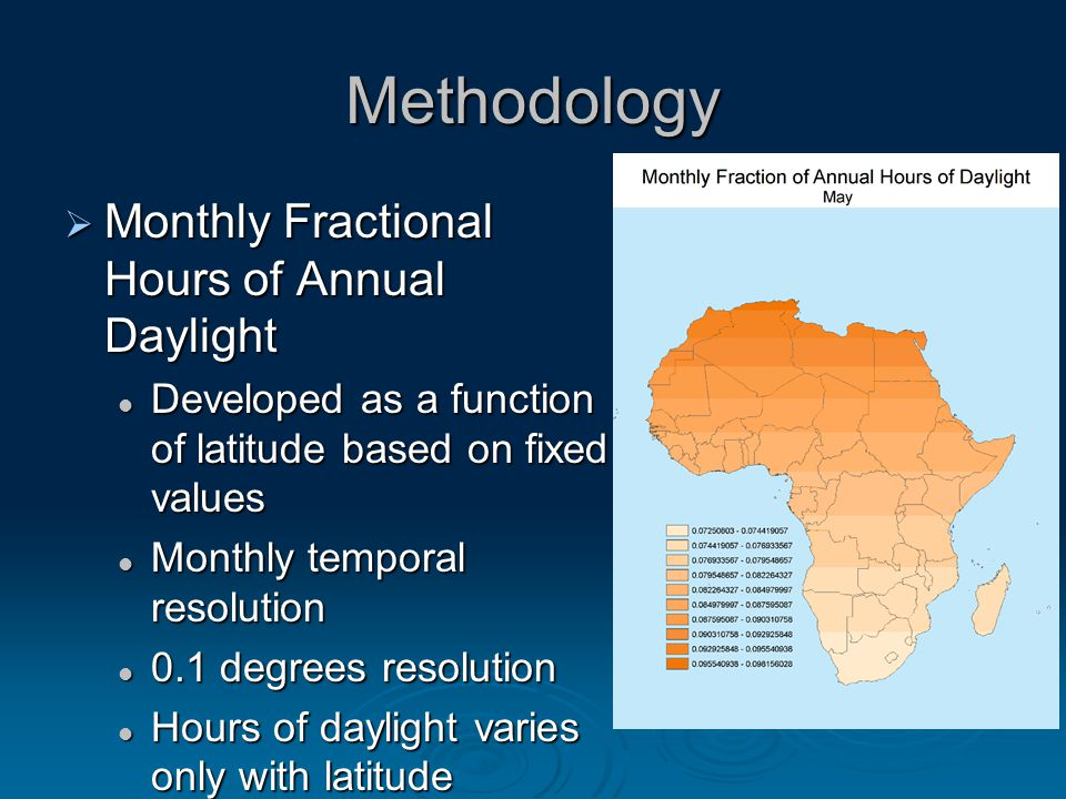 Methodology  Monthly Fractional Hours of Annual Daylight Developed as a function of latitude based on fixed values Developed as a function of latitude based on fixed values Monthly temporal resolution Monthly temporal resolution 0.1 degrees resolution 0.1 degrees resolution Hours of daylight varies only with latitude Hours of daylight varies only with latitude
