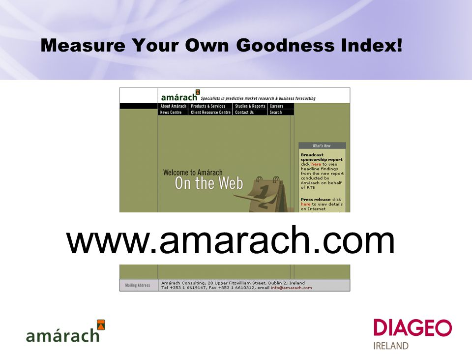 Measure Your Own Goodness Index!