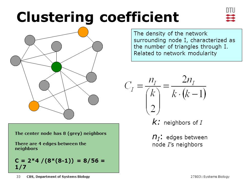 27803::Systems Biology33CBS, Department of Systems Biology Clustering coefficient k: neighbors of I n I : edges between node I's neighbors The density of the network surrounding node I, characterized as the number of triangles through I.