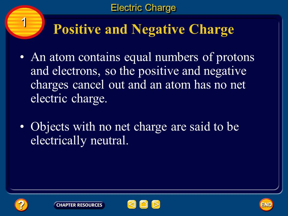Protons have positive electric charge and electrons have negative electric charge.