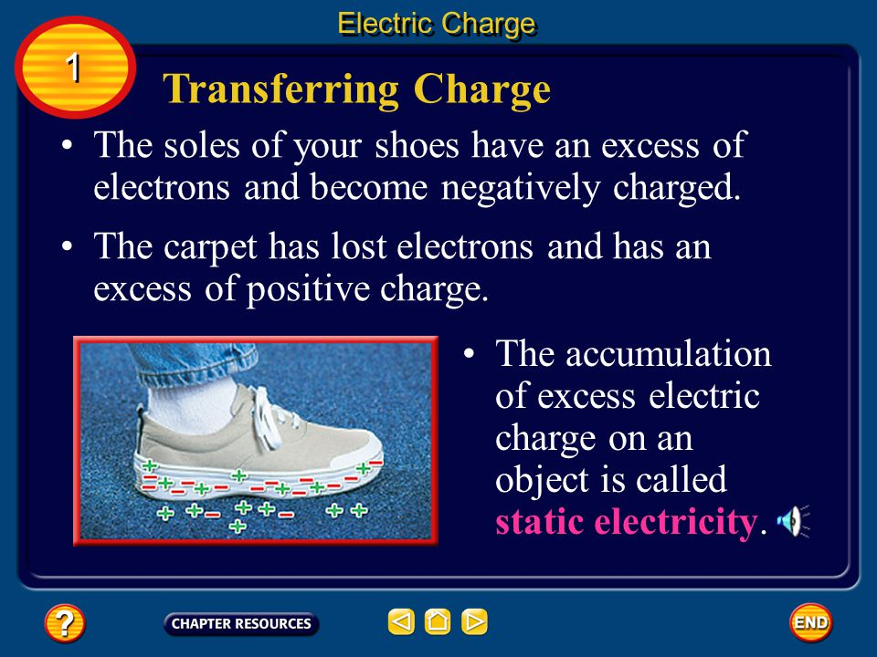 Compared to the electrons in carpet atoms, electrons are bound more tightly to the atoms in the soles of your shoes.