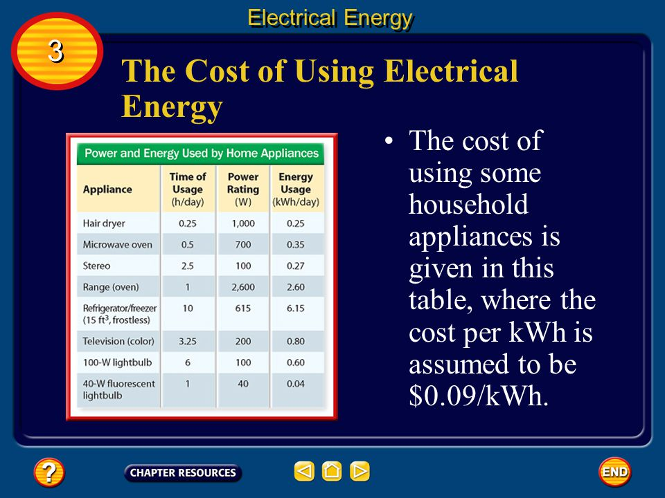 The Cost of Using Electrical Energy The cost of using the appliance can be computed by multiplying the electrical energy used by the amount the power company charges for each kWh.