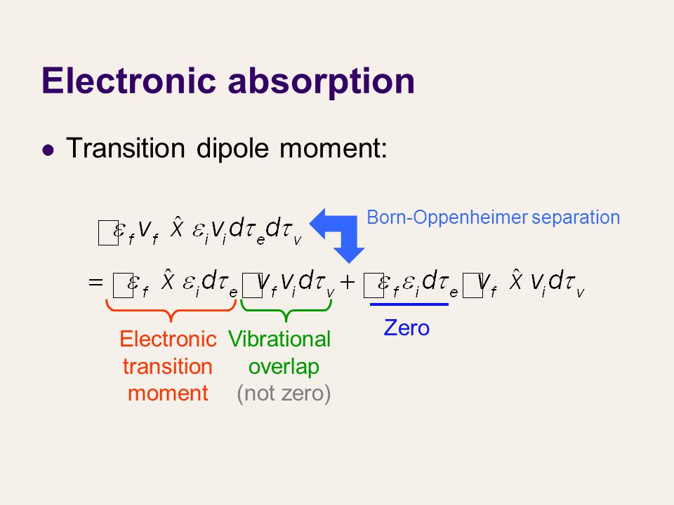 Electronic absorption Transition dipole moment: Zero Electronic transition moment Vibrational overlap (not zero) Born-Oppenheimer separation
