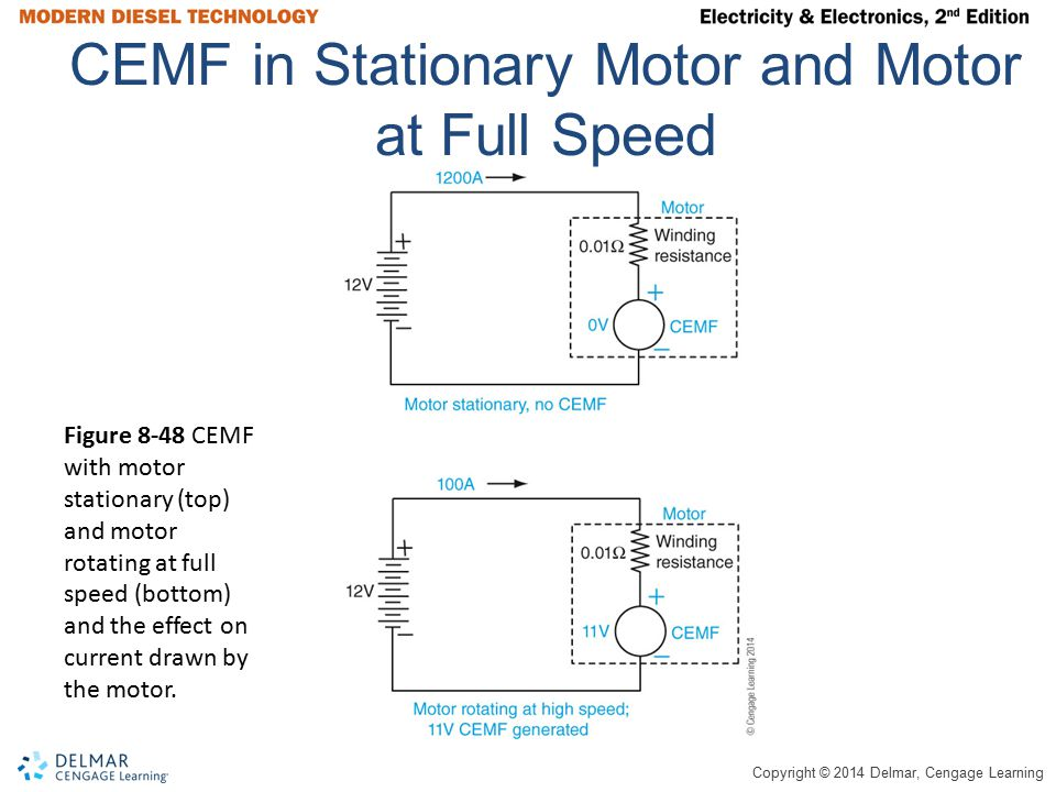 slide_44 copyright � 2014 delmar, cengage learning dc motors instructor Chevy Starter Wiring Diagram at pacquiaovsvargaslive.co
