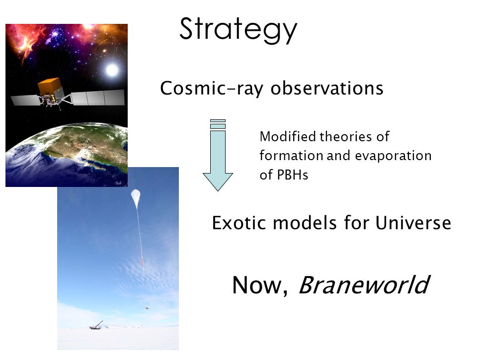 Strategy Cosmic-ray observations Exotic models for Universe Modified theories of formation and evaporation of PBHs Now, Braneworld