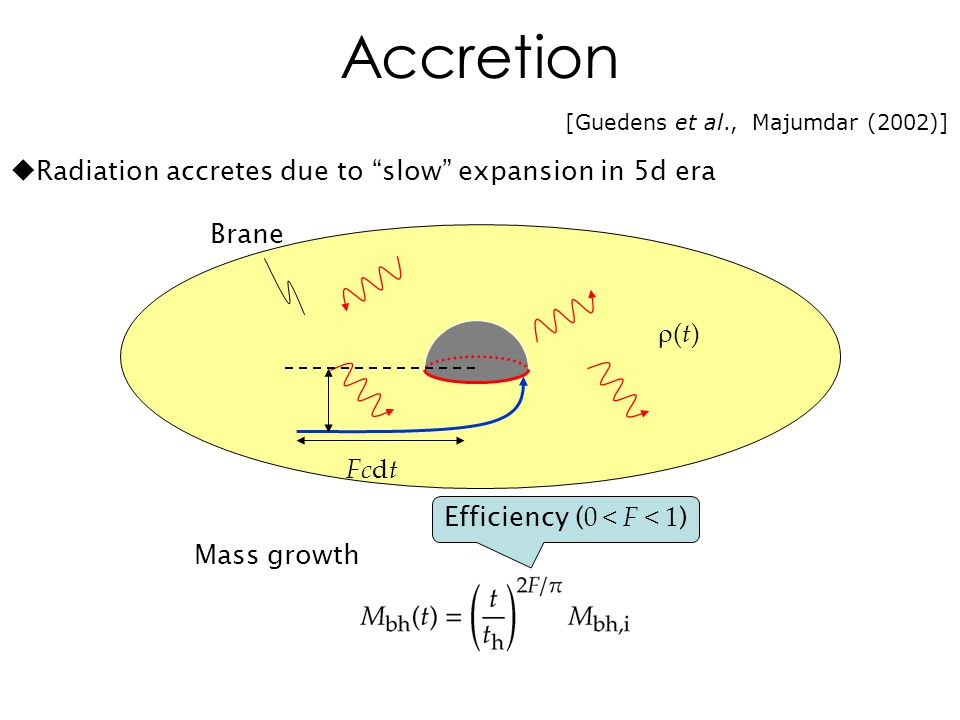 Accretion (t)(t) Fcdt  Radiation accretes due to slow expansion in 5d era [Guedens et al., Majumdar (2002)] Efficiency ( 0 < F < 1 ) Brane Mass growth