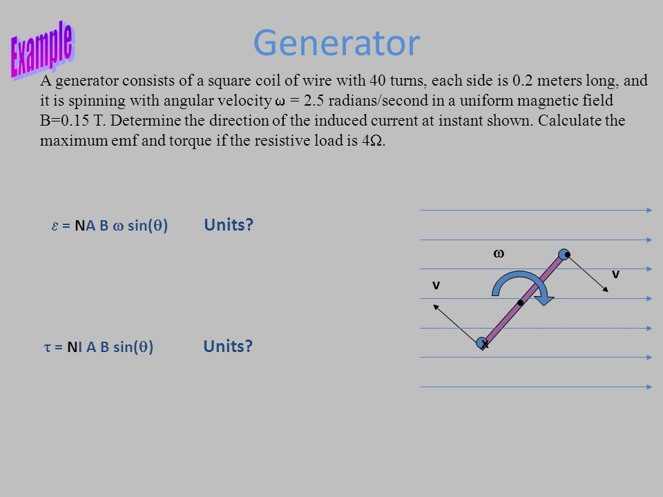 Generator v v x  A generator consists of a square coil of wire with 40 turns, each side is 0.2 meters long, and it is spinning with angular velocity  = 2.5 radians/second in a uniform magnetic field B=0.15 T.