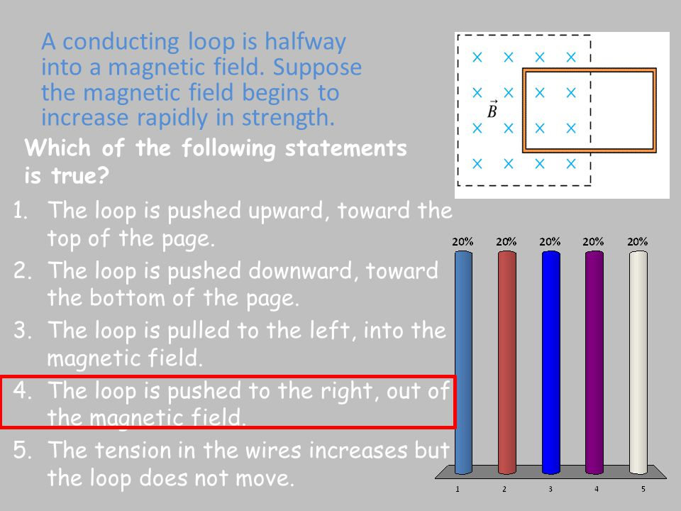 A conducting loop is halfway into a magnetic field.