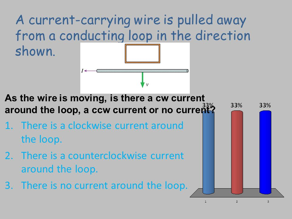 A current-carrying wire is pulled away from a conducting loop in the direction shown.