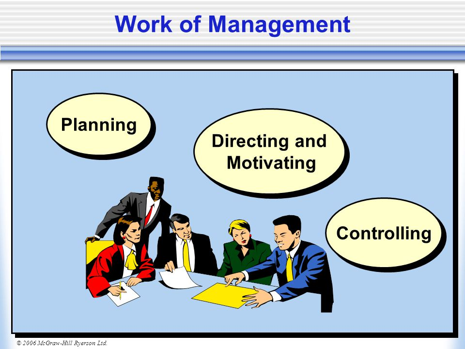 © 2006 McGraw-Hill Ryerson Ltd. Work of Management Planning Controlling Directing and Motivating
