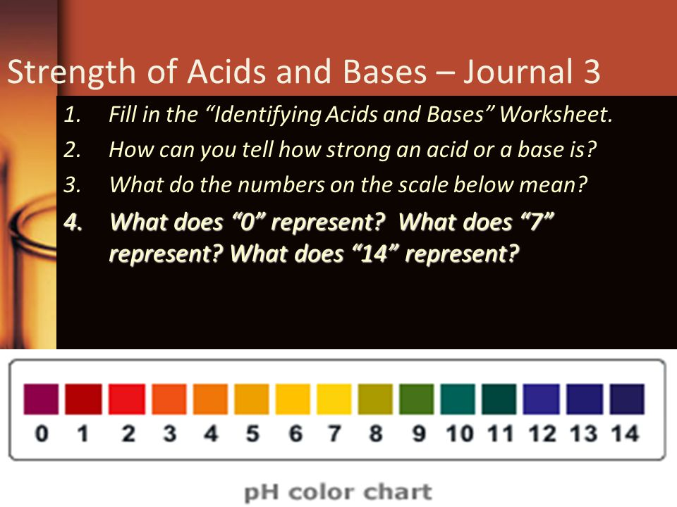 Ionic Compounds Acids And Bases Chapter 8 Cp Properties Of Acids