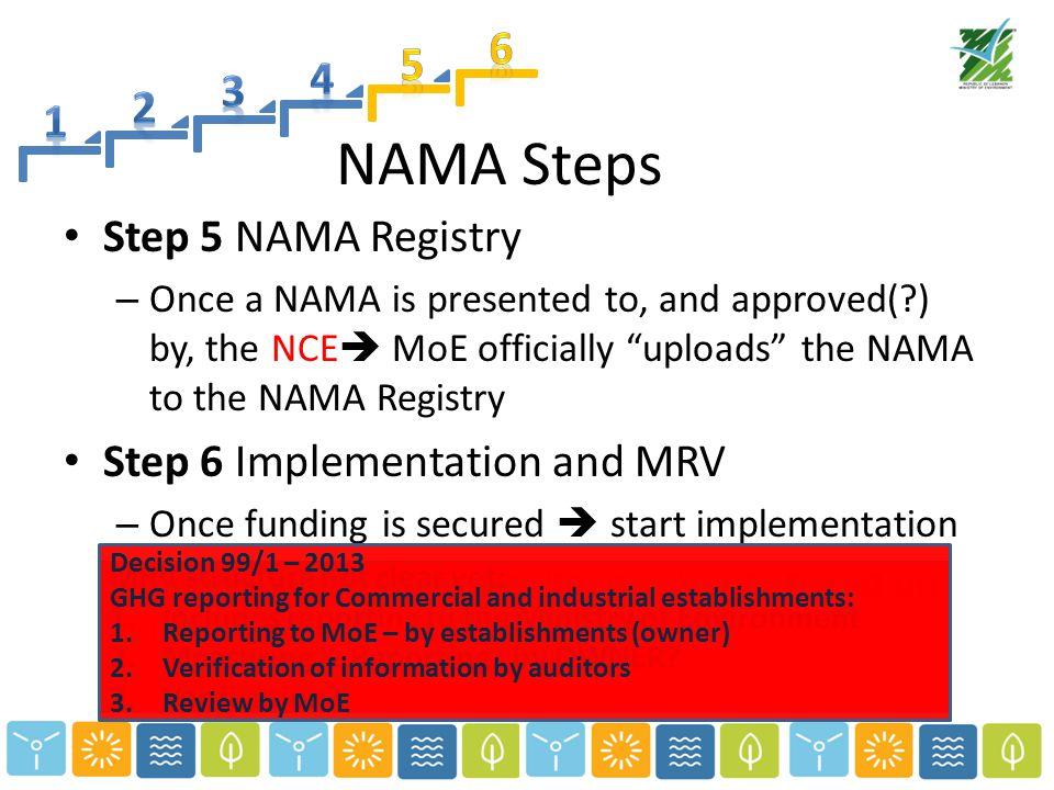 NAMA Steps Step 5 NAMA Registry – Once a NAMA is presented to, and approved( ) by, the NCE  MoE officially uploads the NAMA to the NAMA Registry Step 6 Implementation and MRV – Once funding is secured  start implementation – Continuously Measure, Report, Verify based on the elaborated MRV plan MRV structure not clear yet: 1.Includes reporting to the Ministry of Environment 2.Measuring & Reporting : by OWNER.