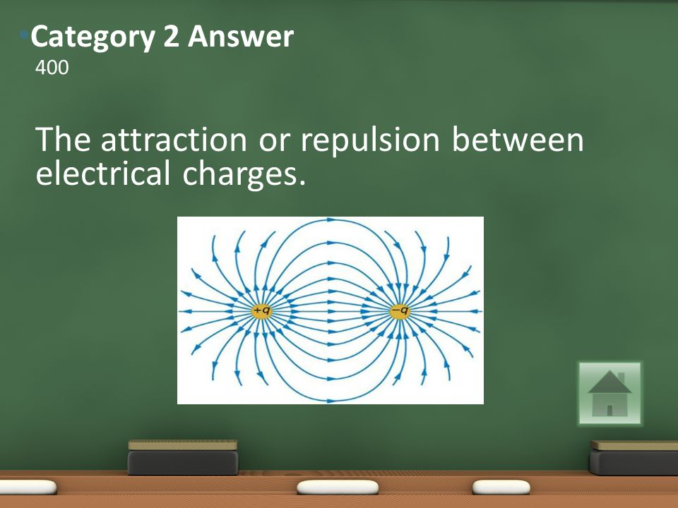 The attraction or repulsion between electrical charges. 400 Category 2 Answer