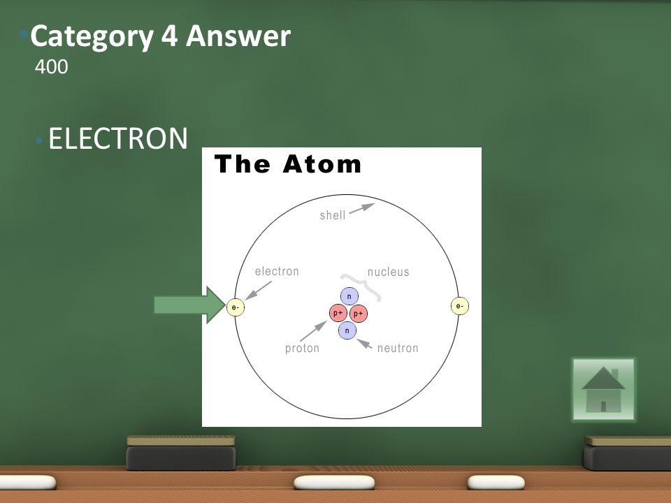 ELECTRON 400 Category 4 Answer