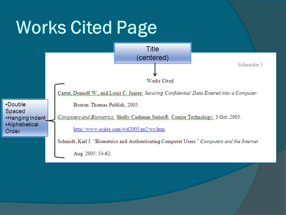 Works Cited Page Title (centered) Double Spaced Hanging Indent Alphabetical Order