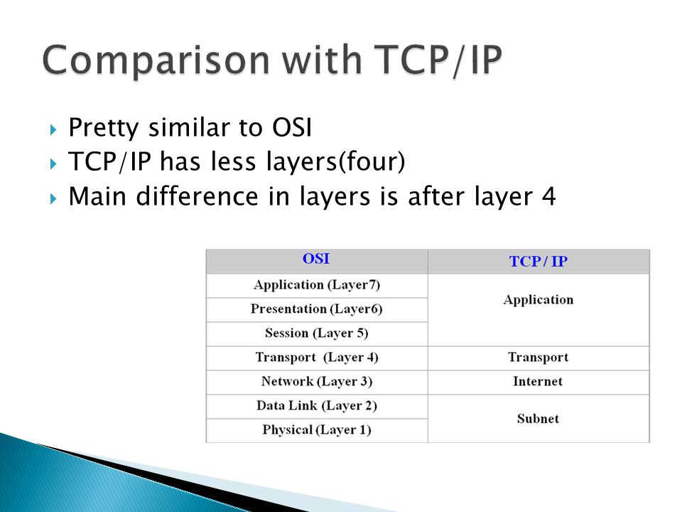  Pretty similar to OSI  TCP/IP has less layers(four)  Main difference in layers is after layer 4