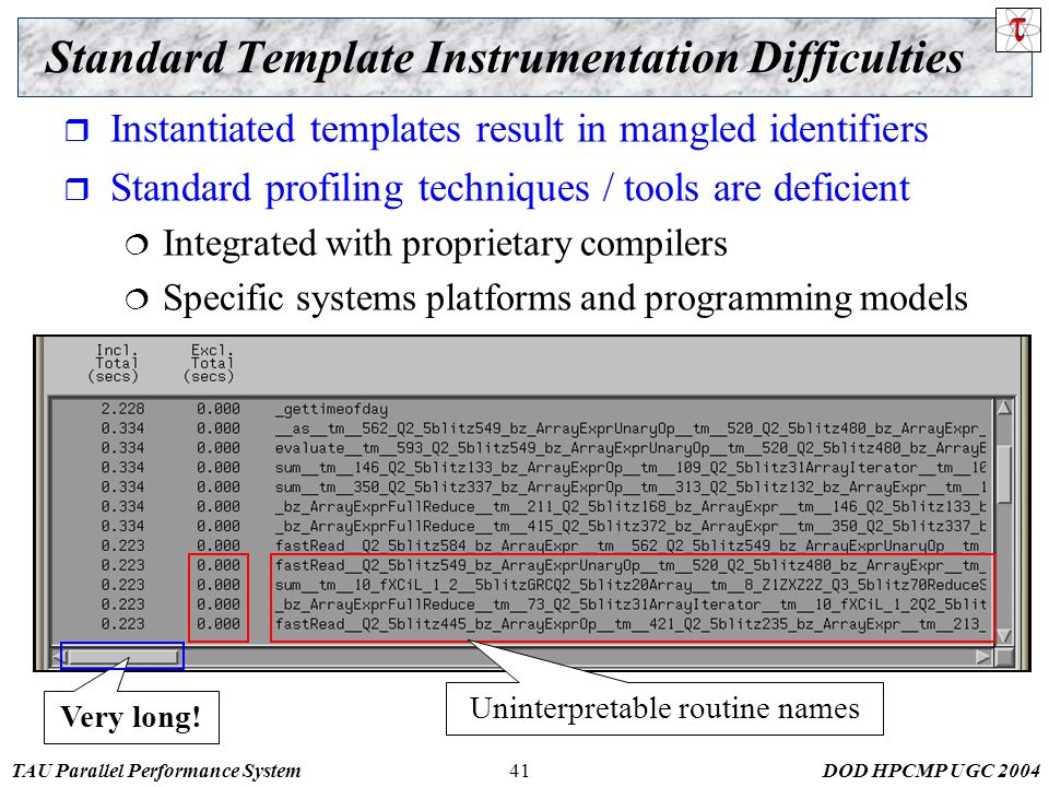 TAU Parallel Performance SystemDOD HPCMP UGC Standard Template Instrumentation Difficulties  Instantiated templates result in mangled identifiers  Standard profiling techniques / tools are deficient  Integrated with proprietary compilers  Specific systems platforms and programming models Uninterpretable routine names Very long!